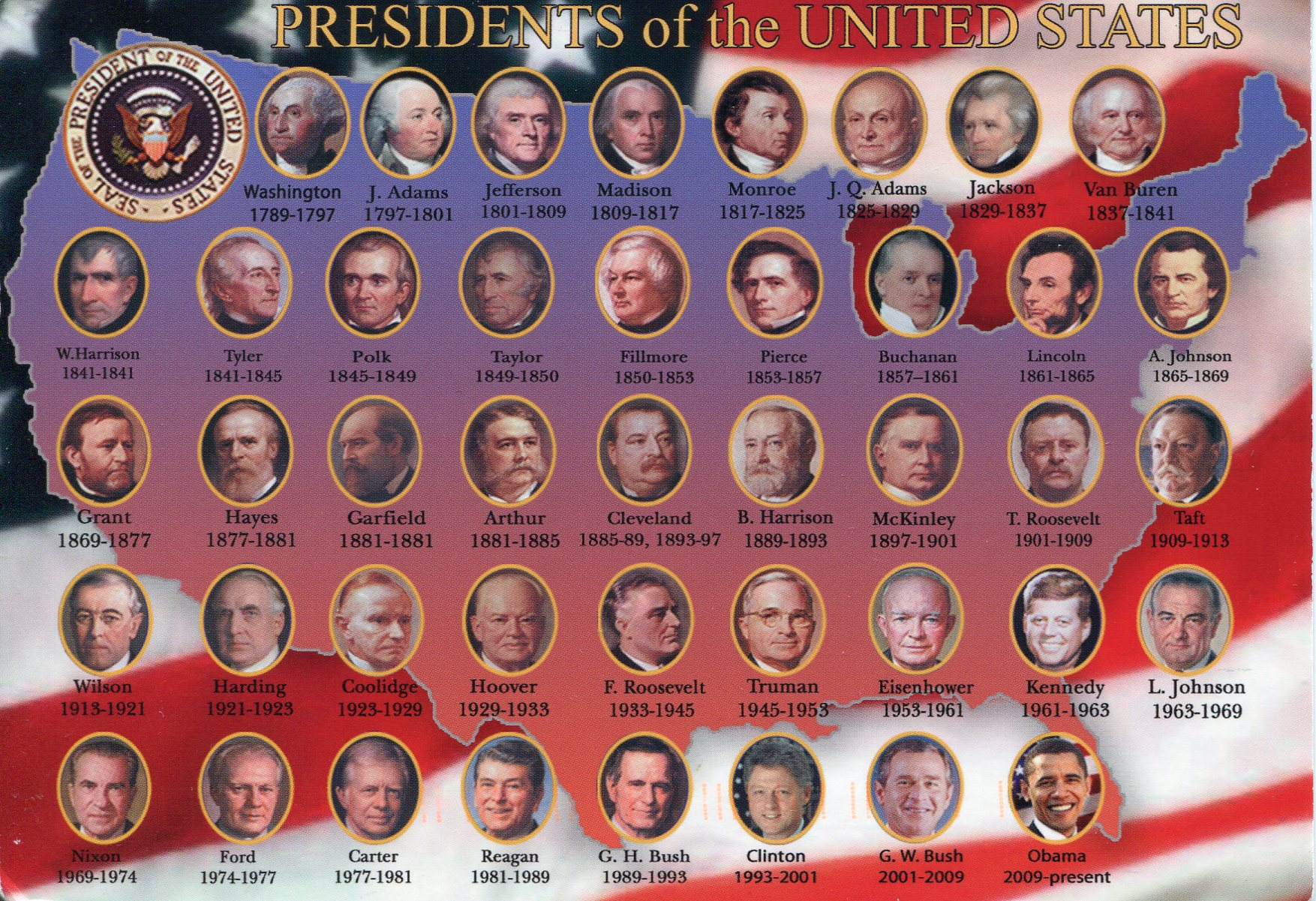 How Well Do You Know These U.S. Presidents? | Playjunkie